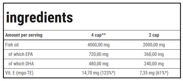 trec-omega-3